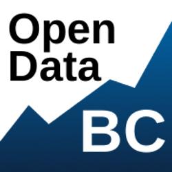 Open Data BC logo
