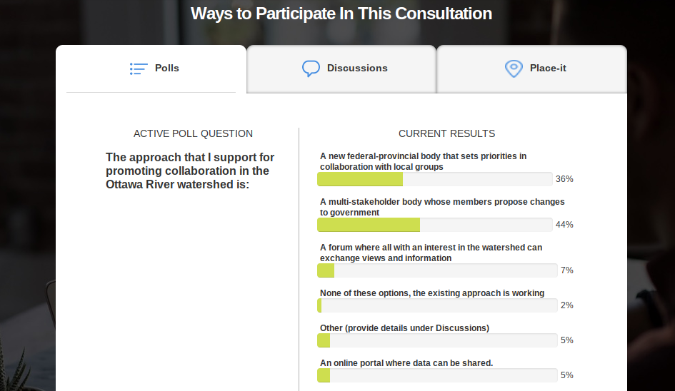 Participants can have their say in a variety of ways: by responding to a poll, commenting on the discussion forum, or adding comments to an interactive map.